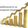От чего зависит прибыльность бинарных опционов