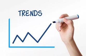Как определить тренд: три главных способа