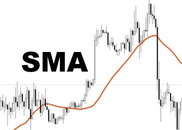Индикатор SMA для бинарных опционов: стратегии и особенности использования