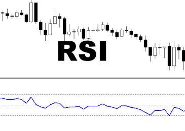 Стратегии торговли по индикатору RSI на бинарных опционах
