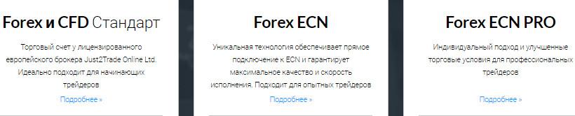 Европейские брокеры форекс без реквоты банковский перевод на счет форекс