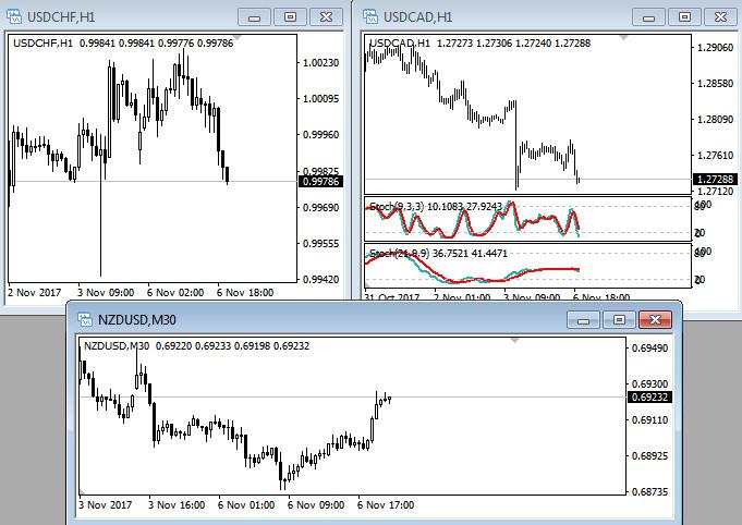 Опционы кратко learn binary options trading