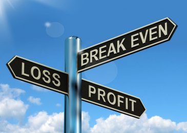 Торговая система Profitable Strategy