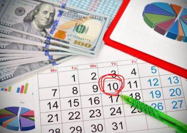 Секреты успешной внутридневной торговли опционами и стратегии до конца дня
