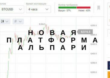 Новая платформа для бинарных опционов от Альпари – новые возможности для трейдера