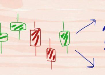 Плюсы и минусы стратегии Бинарный Гамбит на бинарных опционах