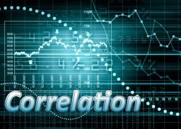 Корреляция валютных пар на Форекс — где рассчитывается и как используется