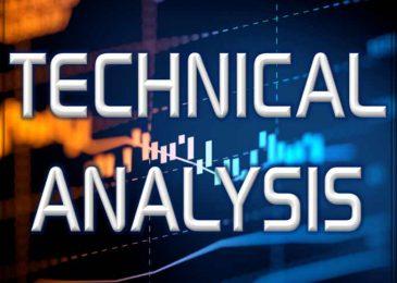 Все, что нужно знать о техническом анализе на форекс — изучаем основы