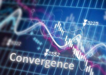 Конвергенция на Форекс: определение и методы использования
