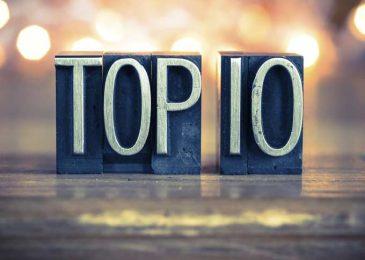 Индикаторы разворота цены на Форекс – 10 инструментов для контртрендовой торговли